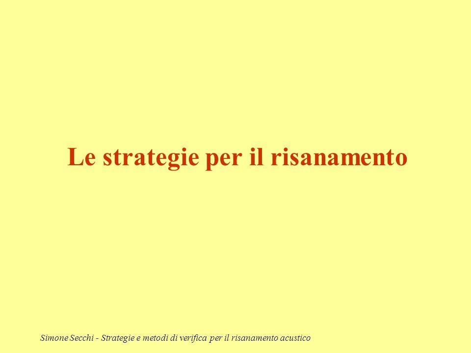 Le strategie per il risanamento