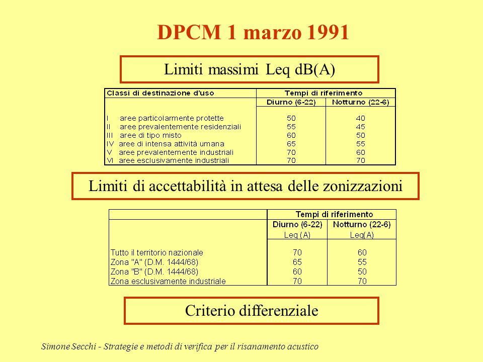 DPCM 1 marzo 1991 Limiti massimi Leq dB(A)