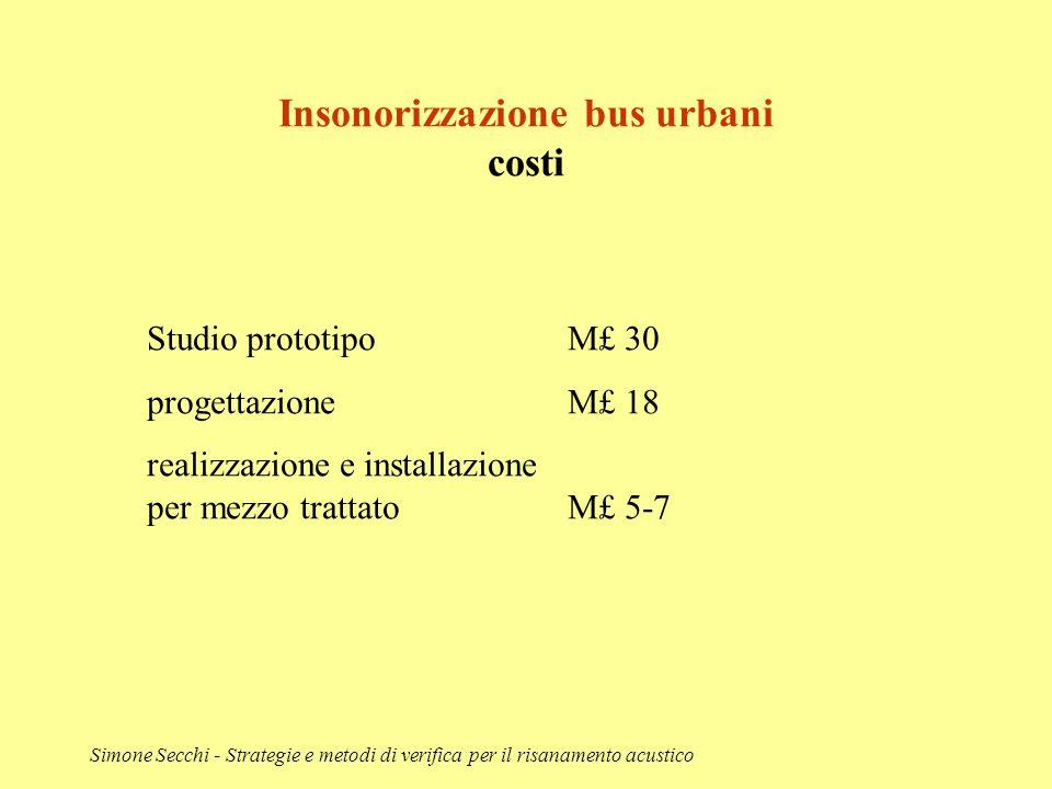 Insonorizzazione bus urbani costi
