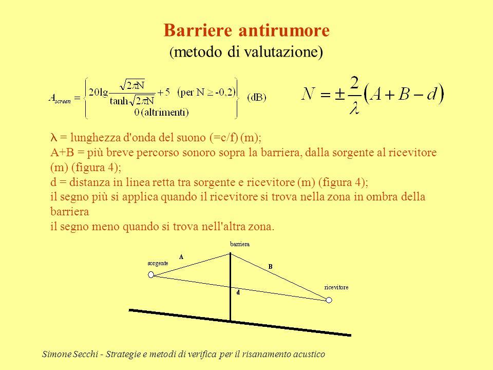 Barriere antirumore (metodo di valutazione)