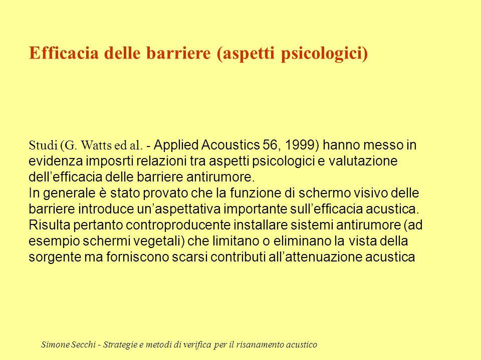 Efficacia delle barriere (aspetti psicologici)