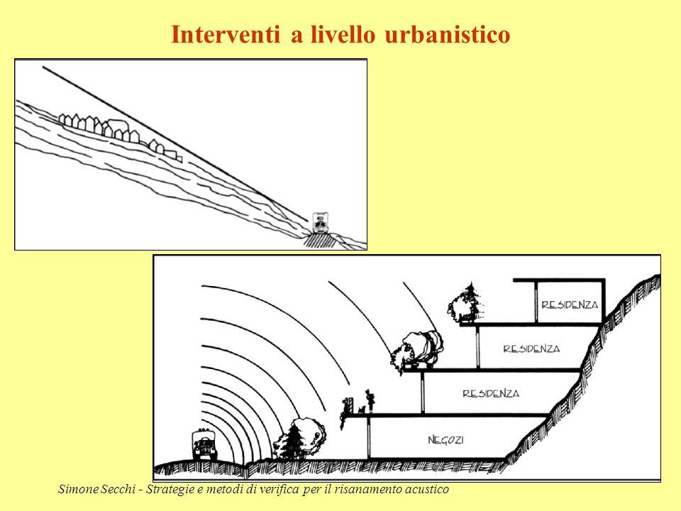 Interventi a livello urbanistico