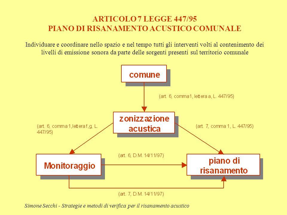 PIANO DI RISANAMENTO ACUSTICO COMUNALE