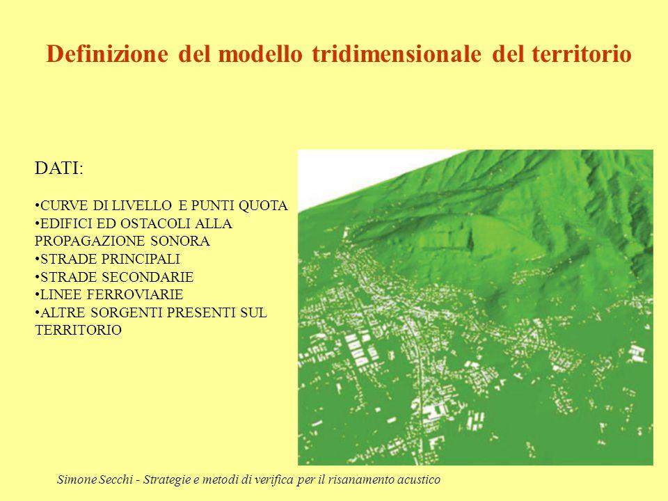 Definizione del modello tridimensionale del territorio