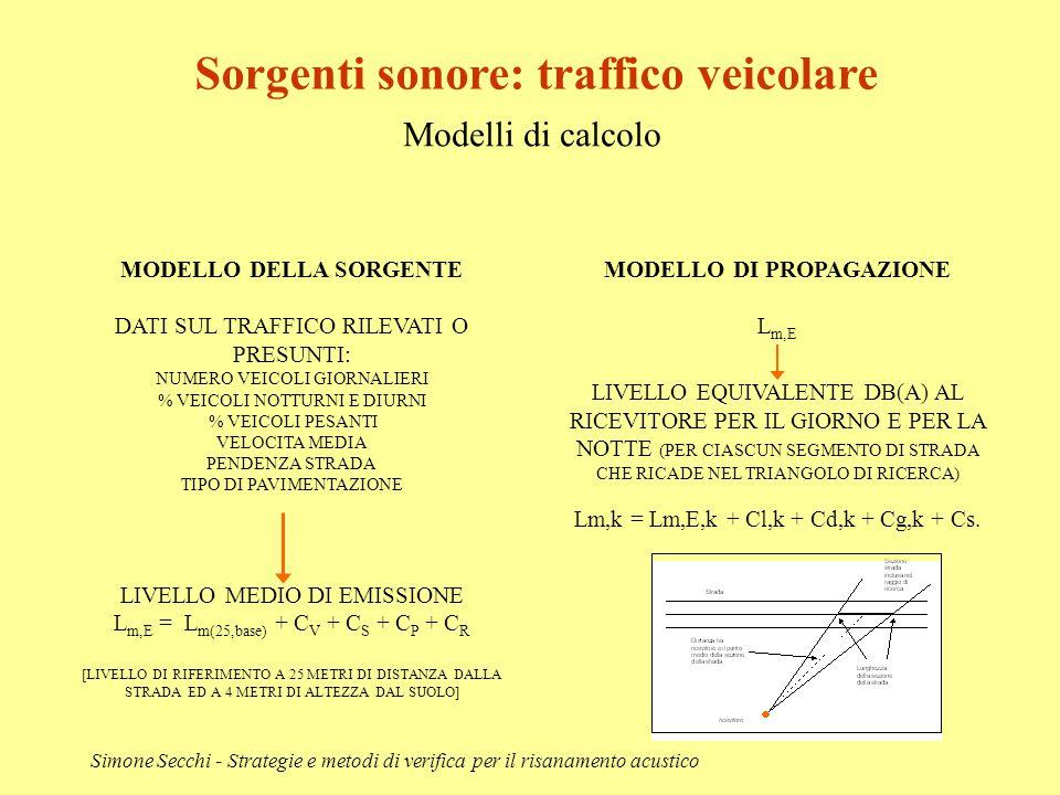 Sorgenti sonore: traffico veicolare MODELLO DELLA SORGENTE