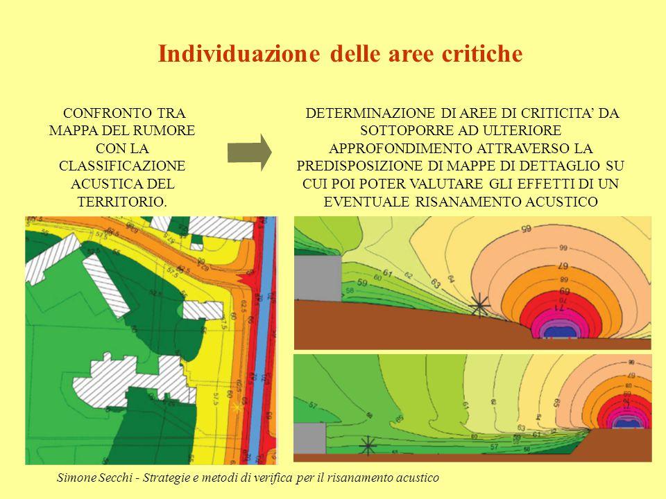 Individuazione delle aree critiche