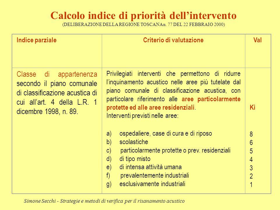 Calcolo indice di priorità dell'intervento
