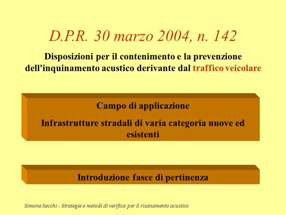 D.P.R. 30 marzo 2004, n. 142 Disposizioni per il contenimento e la prevenzione dell inquinamento acustico derivante dal traffico veicolare.