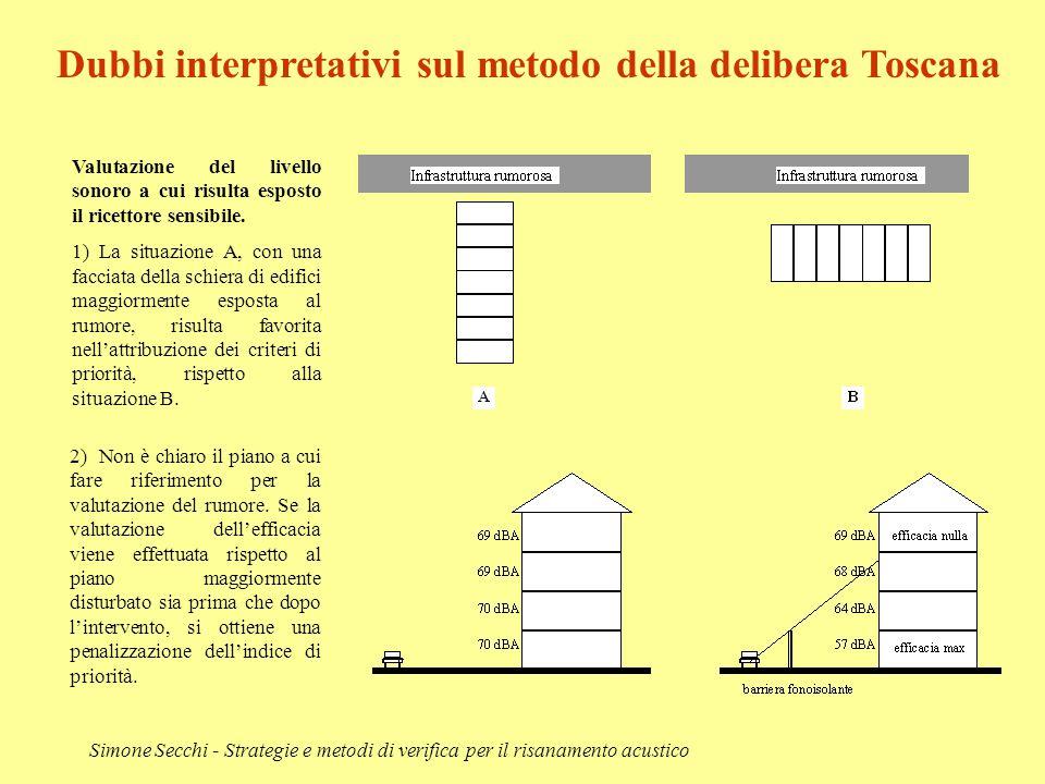 Dubbi interpretativi sul metodo della delibera Toscana