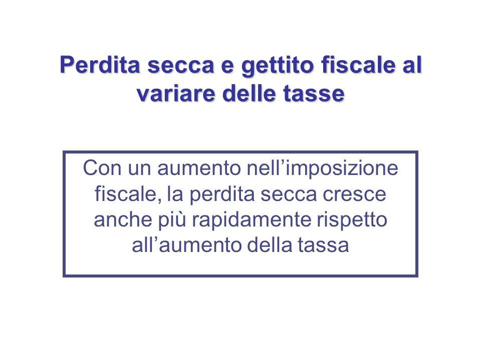 Perdita secca e gettito fiscale al variare delle tasse