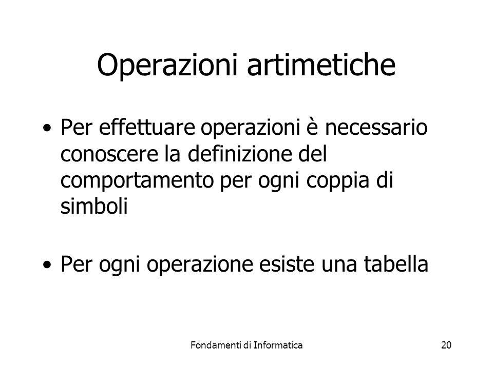 Operazioni artimetiche