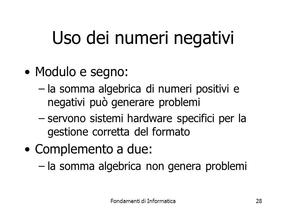 Uso dei numeri negativi