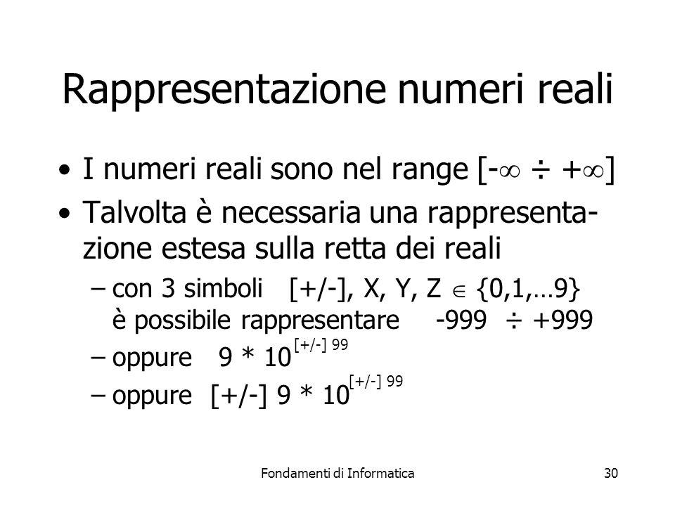 Rappresentazione numeri reali