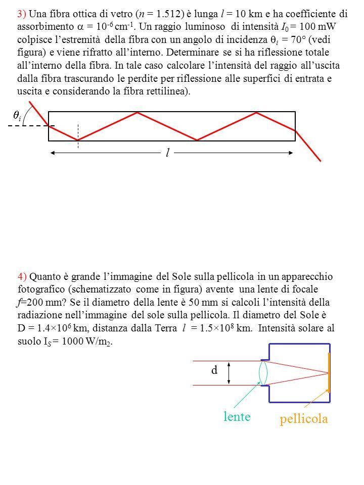3) Una fibra ottica di vetro (n = 1