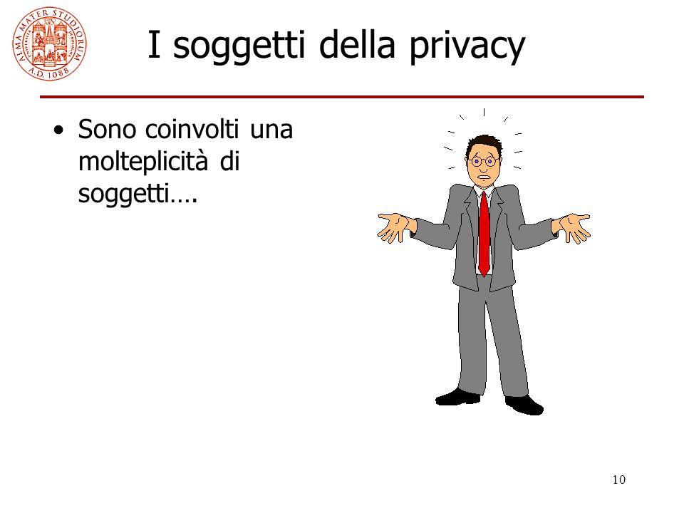 I soggetti della privacy