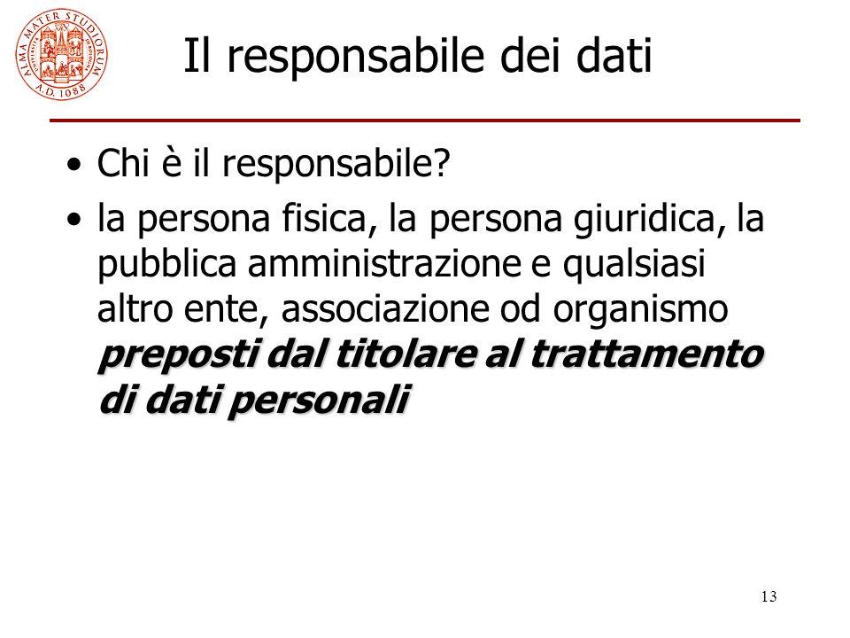 Il responsabile dei dati