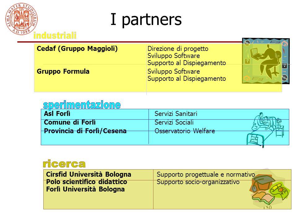 I partners industriali sperimentazione ricerca