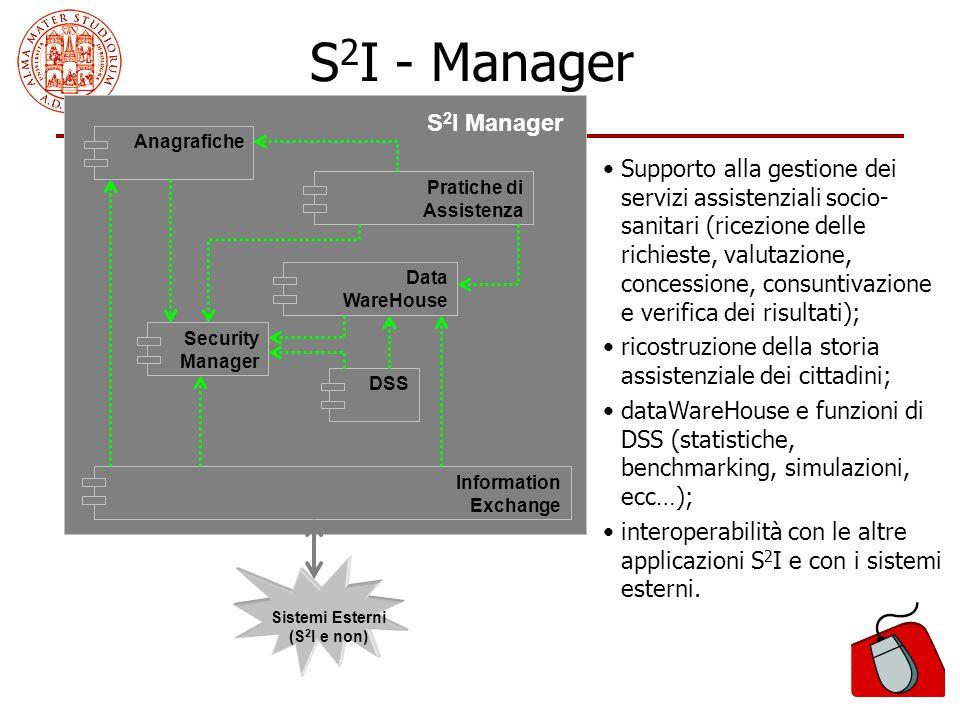 Sistemi Esterni (S2I e non)
