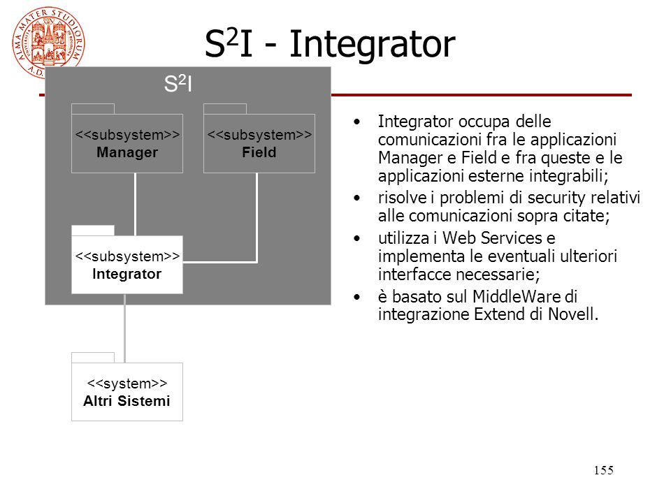 S2I - Integrator S2I. <<subsystem>> Manager. <<subsystem>> Field.