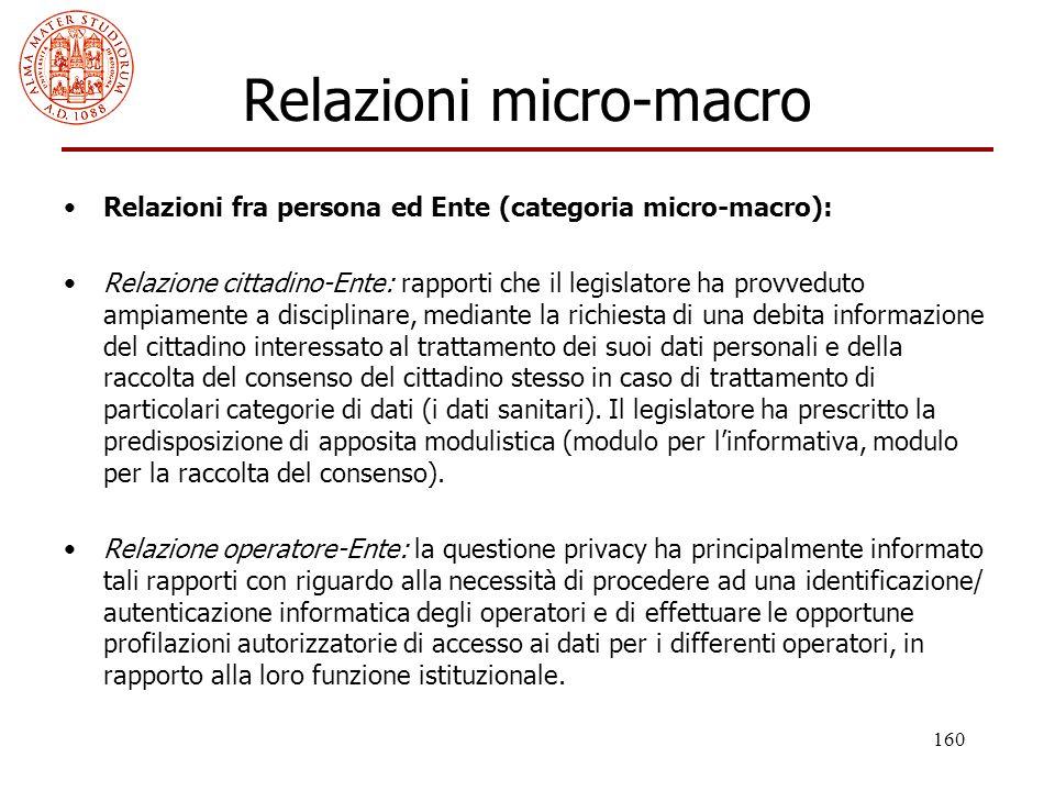 Relazioni micro-macro