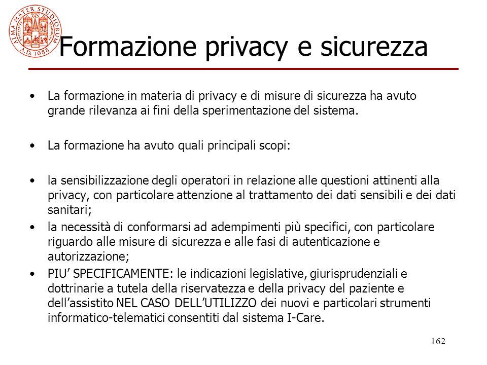 Formazione privacy e sicurezza