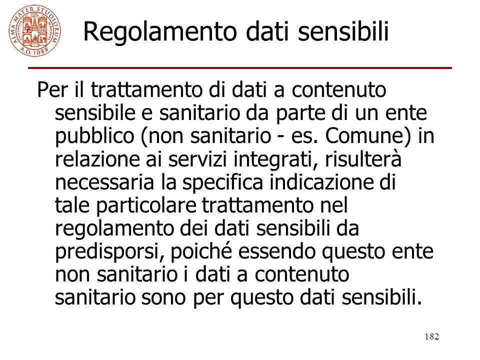 Regolamento dati sensibili