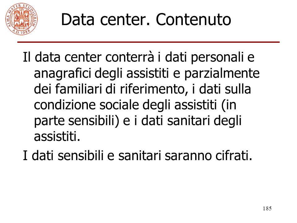 Data center. Contenuto
