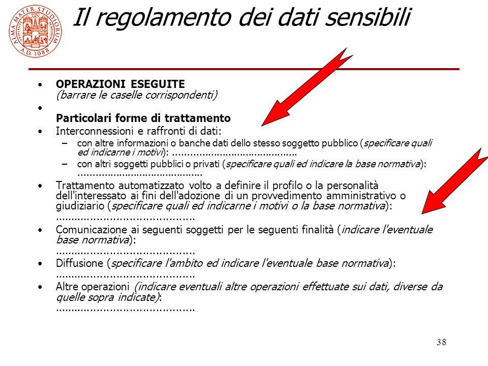 Il regolamento dei dati sensibili