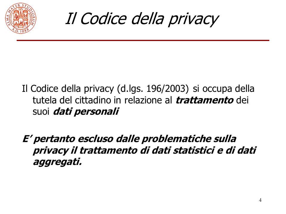 Il Codice della privacy