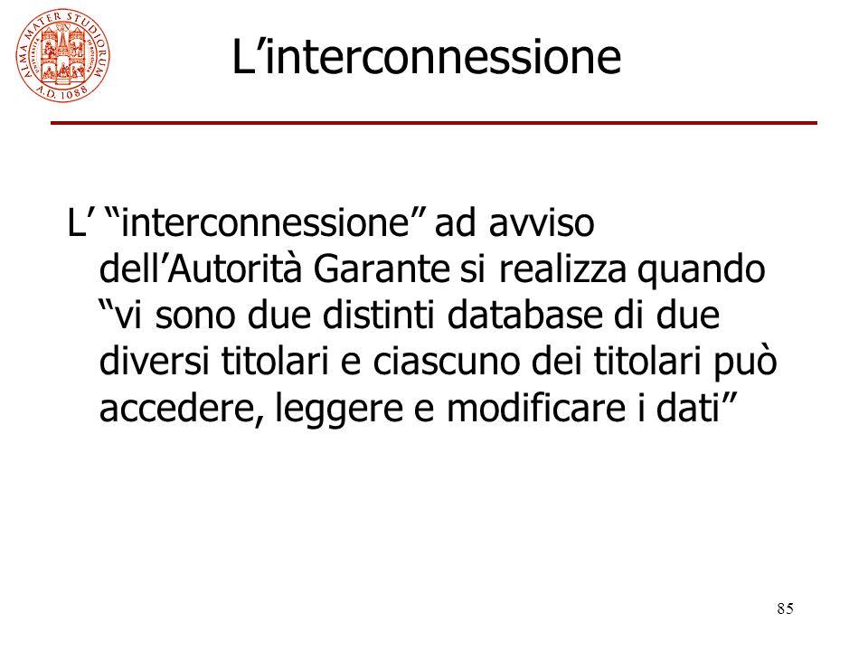 L'interconnessione