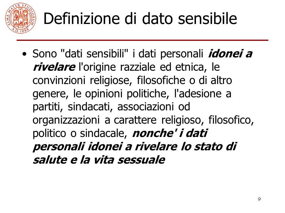 Definizione di dato sensibile