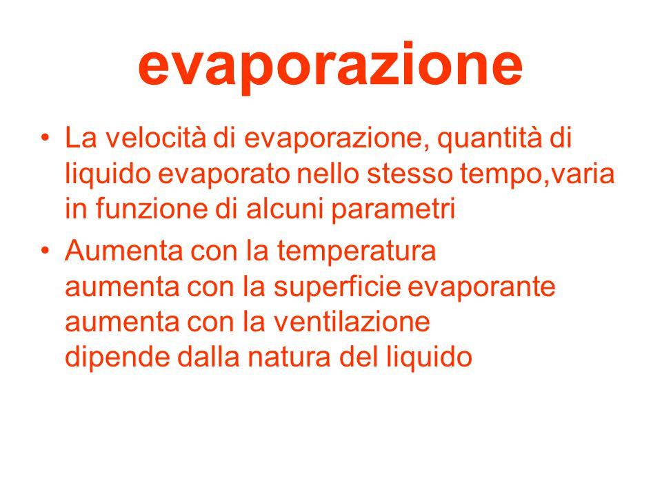 evaporazione La velocità di evaporazione, quantità di liquido evaporato nello stesso tempo,varia in funzione di alcuni parametri.