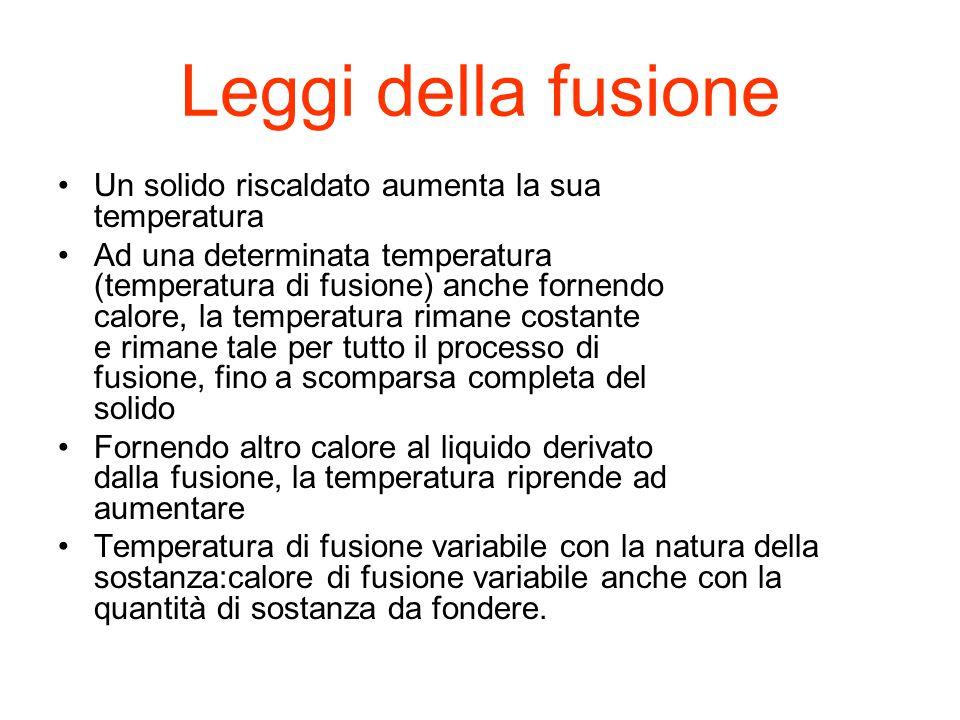 Leggi della fusione Un solido riscaldato aumenta la sua temperatura