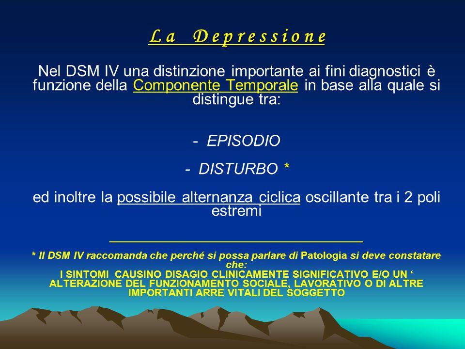 L a D e p r e s s i o n e Nel DSM IV una distinzione importante ai fini diagnostici è funzione della Componente Temporale in base alla quale si distingue tra: - EPISODIO - DISTURBO * ed inoltre la possibile alternanza ciclica oscillante tra i 2 poli estremi ____________________________________________ * Il DSM IV raccomanda che perché si possa parlare di Patologia si deve constatare che: I SINTOMI CAUSINO DISAGIO CLINICAMENTE SIGNIFICATIVO E/O UN ' ALTERAZIONE DEL FUNZIONAMENTO SOCIALE, LAVORATIVO O DI ALTRE IMPORTANTI ARRE VITALI DEL SOGGETTO
