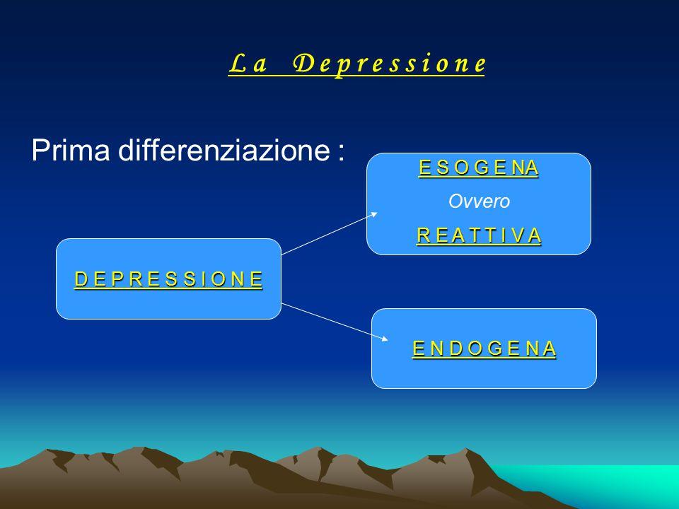 L a D e p r e s s i o n e Prima differenziazione : E S O G E NA Ovvero