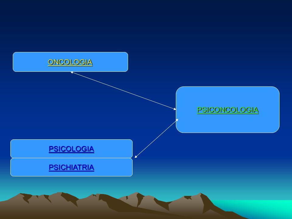 ONCOLOGIA PSICONCOLOGIA PSICOLOGIA PSICHIATRIA