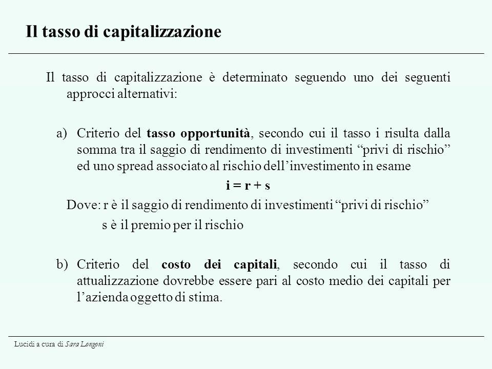 Il tasso di capitalizzazione