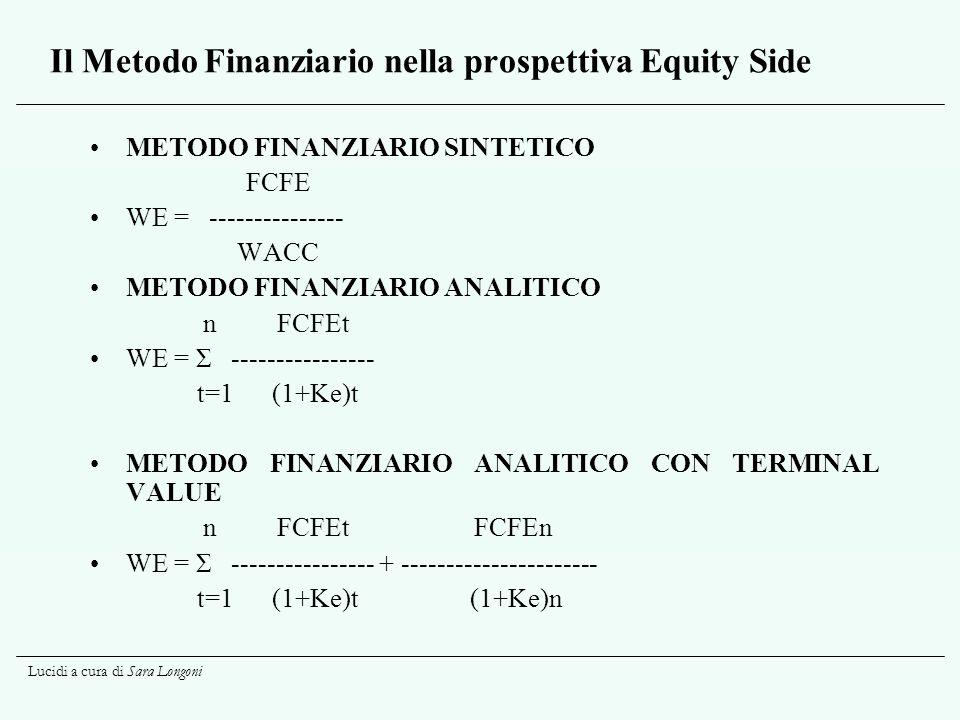 Il Metodo Finanziario nella prospettiva Equity Side