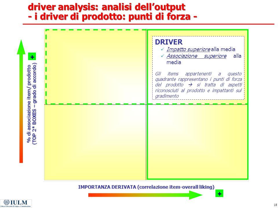 driver analysis: analisi dell'output - i driver di prodotto: punti di forza -