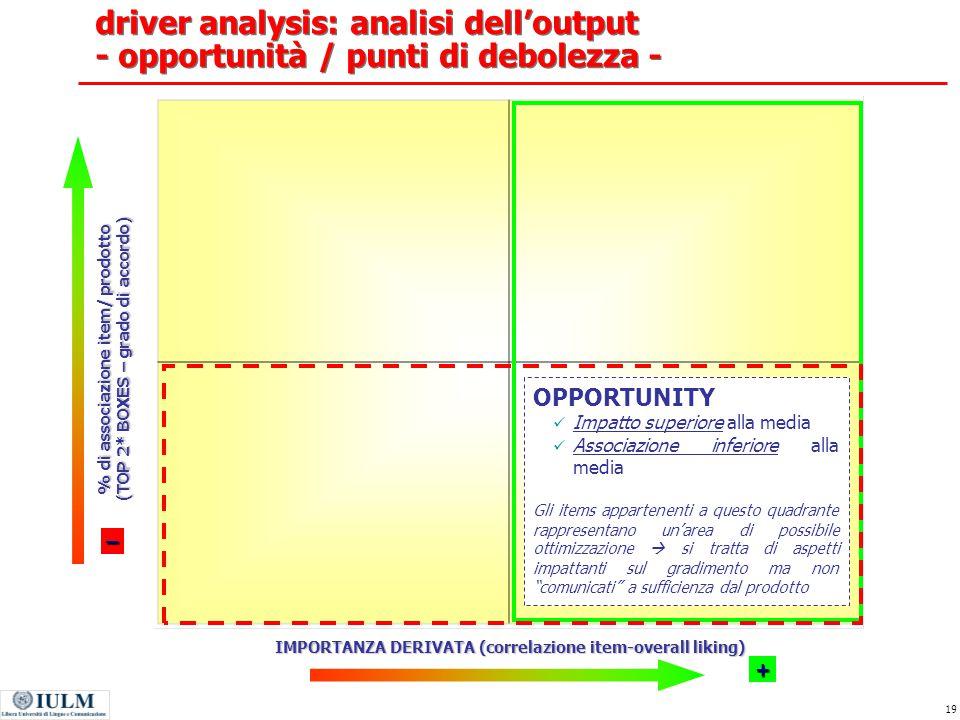 driver analysis: analisi dell'output - opportunità / punti di debolezza -