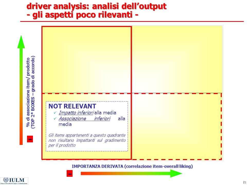 driver analysis: analisi dell'output - gli aspetti poco rilevanti -