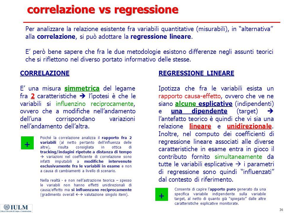 correlazione vs regressione