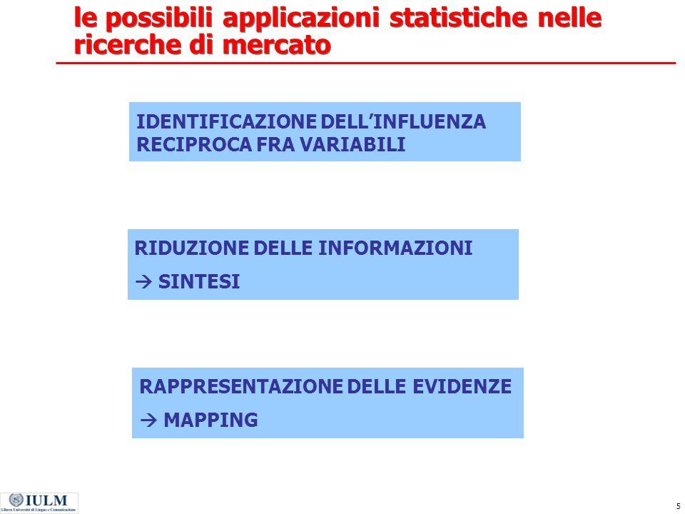 le possibili applicazioni statistiche nelle ricerche di mercato