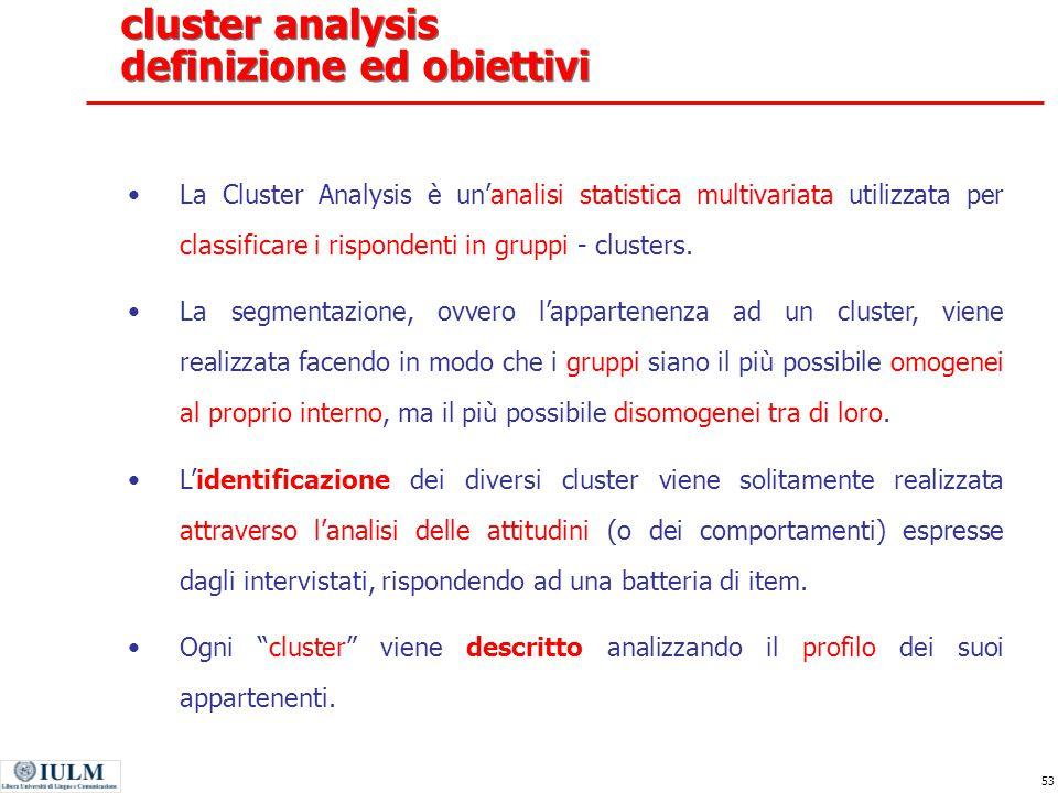 cluster analysis definizione ed obiettivi