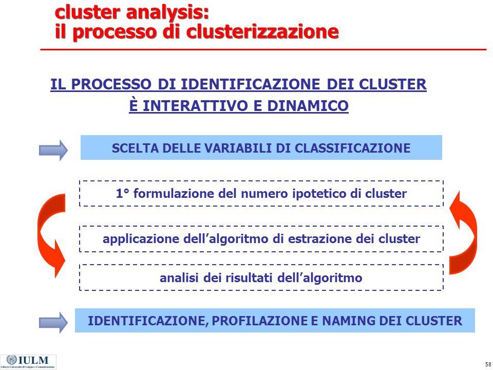 cluster analysis: il processo di clusterizzazione