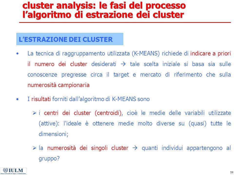 cluster analysis: le fasi del processo l'algoritmo di estrazione dei cluster