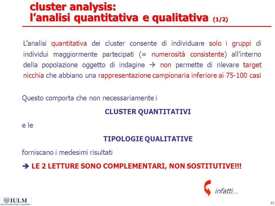 cluster analysis: l'analisi quantitativa e qualitativa (1/2)
