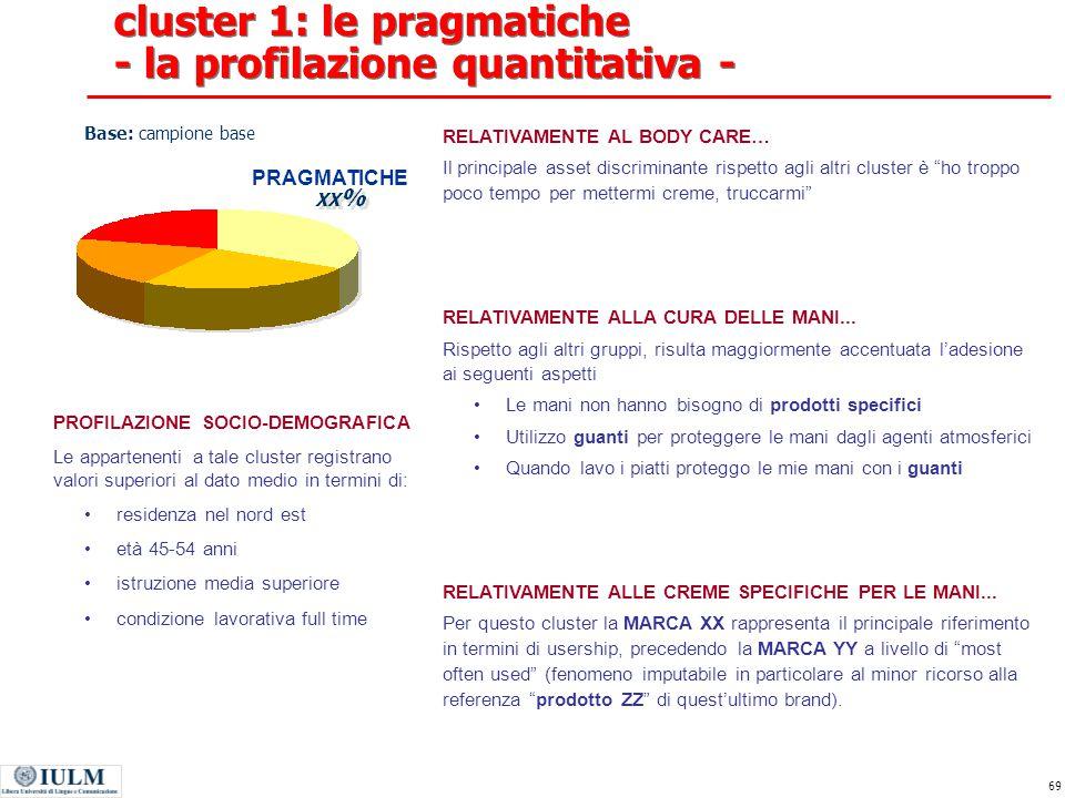 cluster 1: le pragmatiche - la profilazione quantitativa -