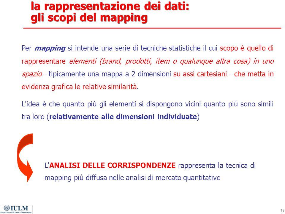 la rappresentazione dei dati: gli scopi del mapping