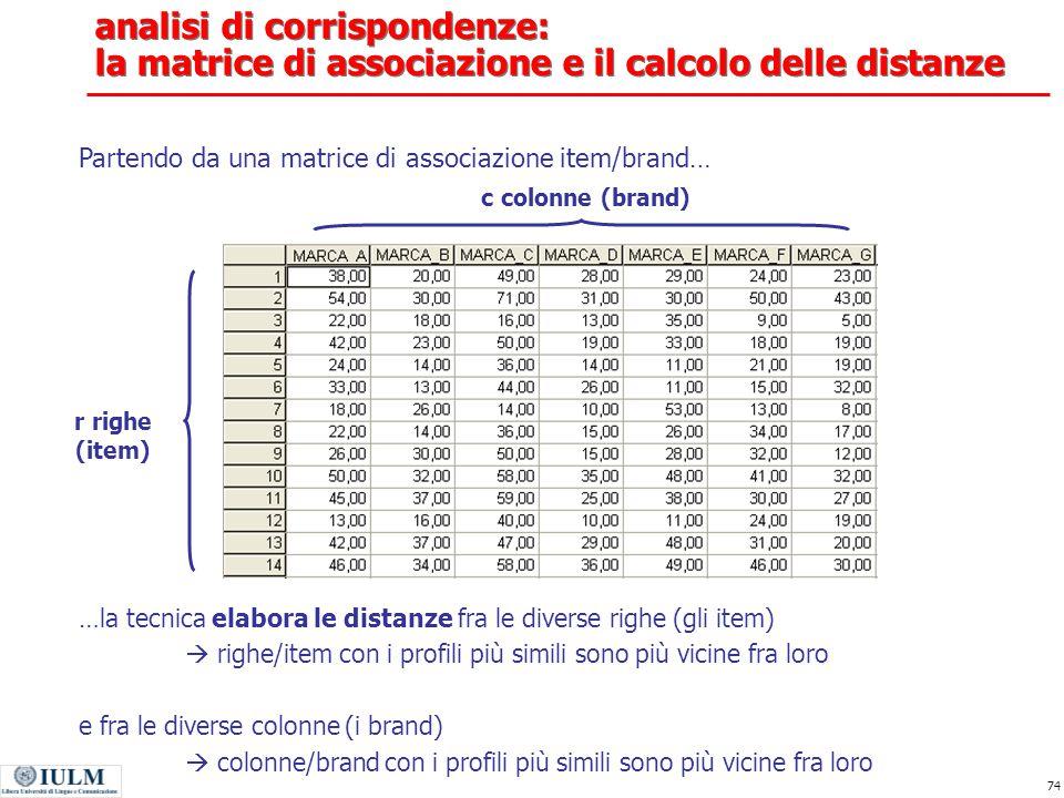 analisi di corrispondenze: la matrice di associazione e il calcolo delle distanze